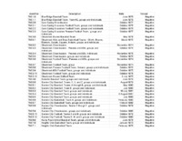 ThrockmortonNegativeCollection.pdf